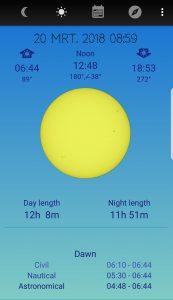 Moon Phase Calendar Sun